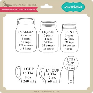 LW-Gallon-Quart-Pint-Cup-Conversions